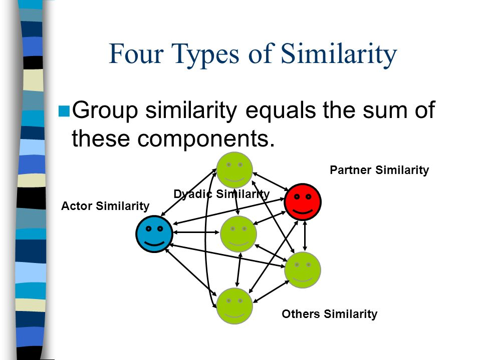 Four Types of Similarity