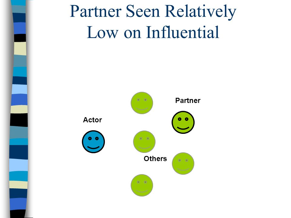 Partner Seen Relatively Low on Influential