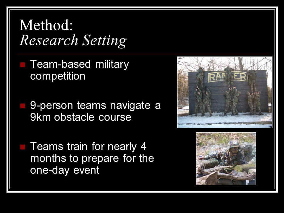 Method: Research Setting