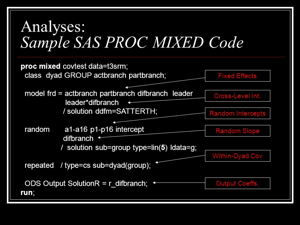 Analyses: Sample SAS PROC MIXED Code