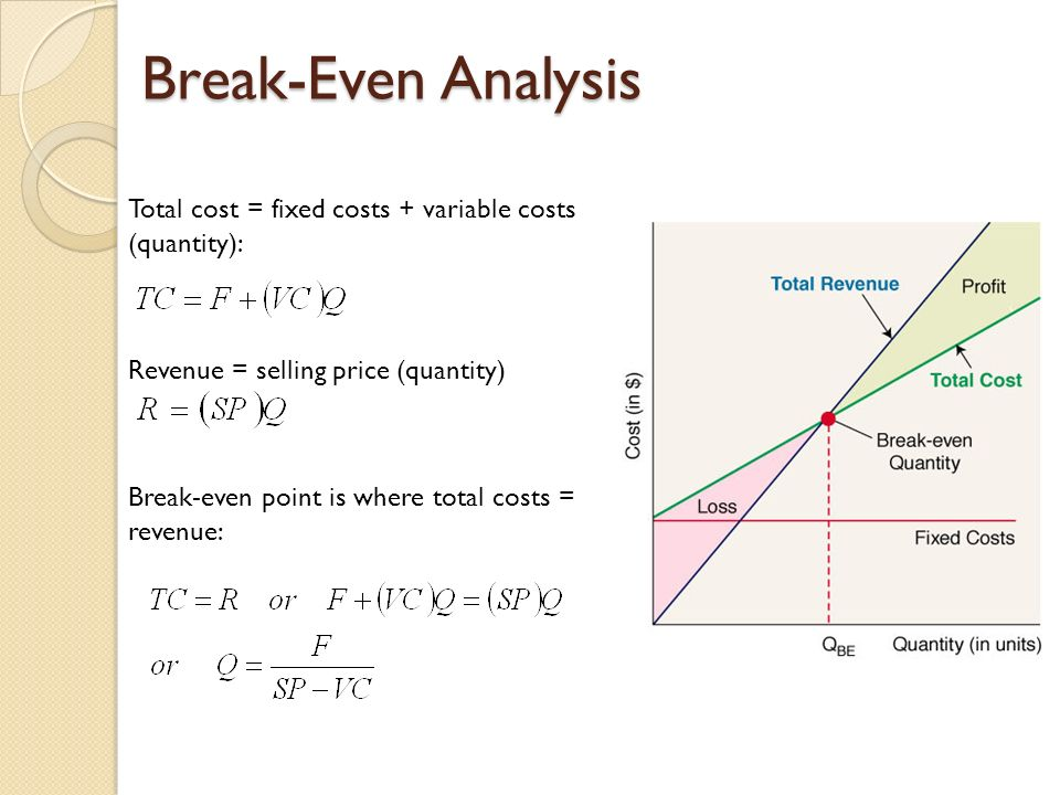 fixed costs variable costs and break even The contribution margin and fixed costs  how fixed costs relate to the contribution margin fixed and variable costs  the break-even point equation is fixed.