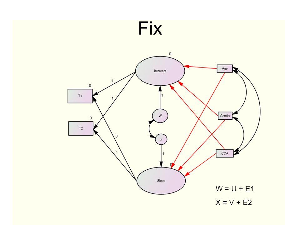 Fix W = U + E1 X = V + E2
