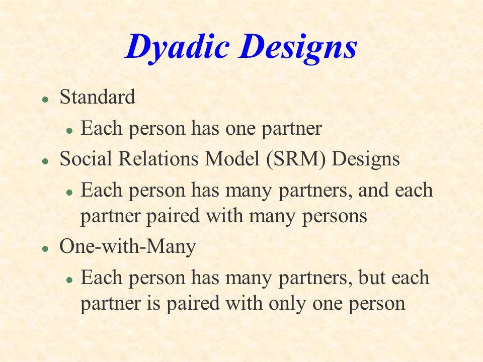 Dyadic Designs Standard Each person has one partner