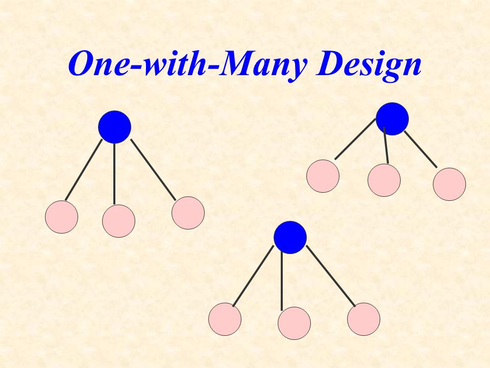 * One-with-Many Design *