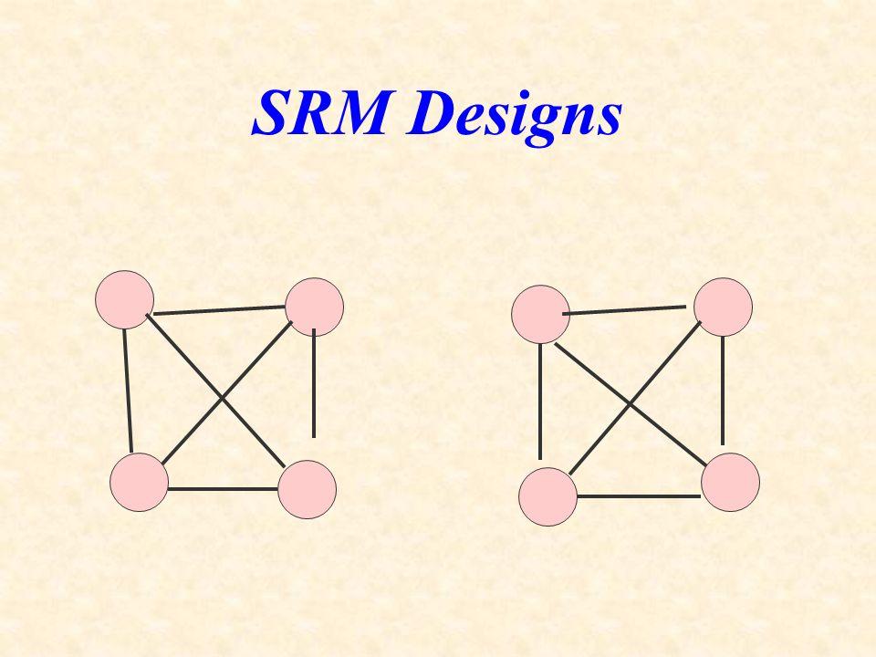 * SRM Designs *