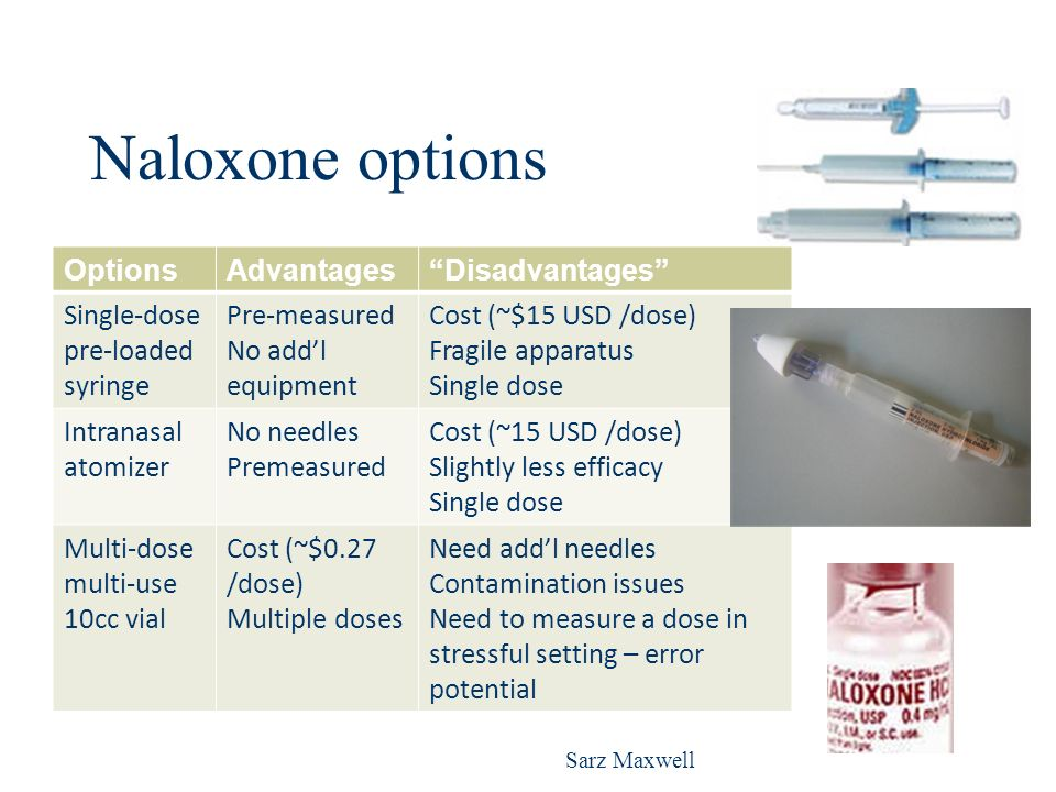 Naloxone options Options Advantages Disadvantages Single‐dose