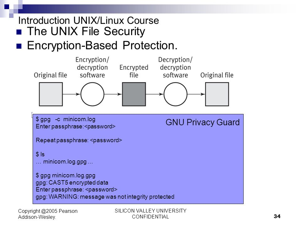 unix file protection Operating systems 2230 protection for unix files and directories the use of user identifiers and group identifiers under linux is most visible with.