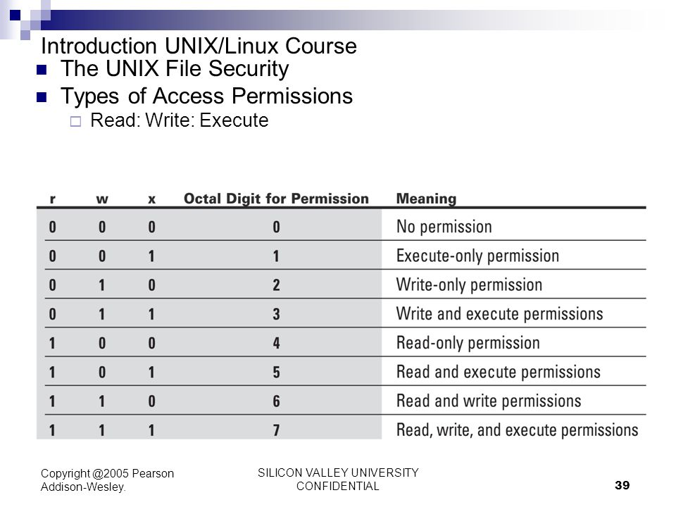 Linux and Unix join command tutorial with examples