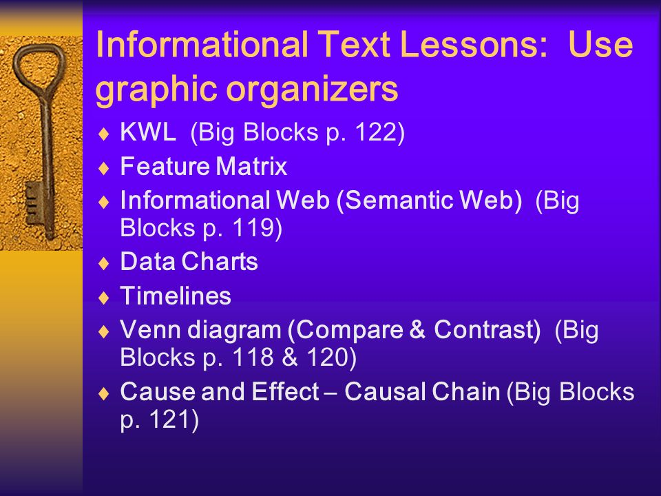Informational Text Lessons: Use graphic organizers