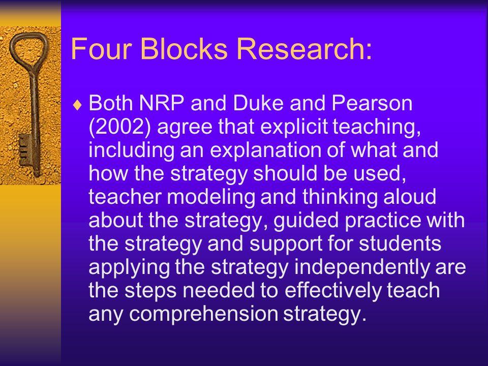 Four Blocks Research: