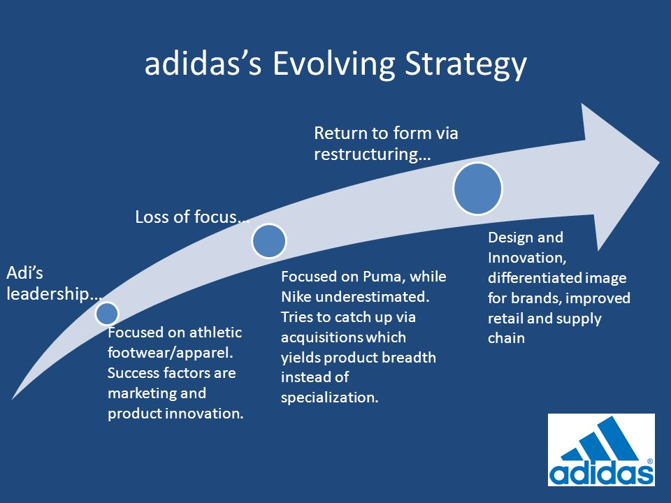 case study on adidas supply chain See case study → next-gen master flexible, fast, easy: mdm throughout the entire supply chain thanks to neo4j master data management see case study.