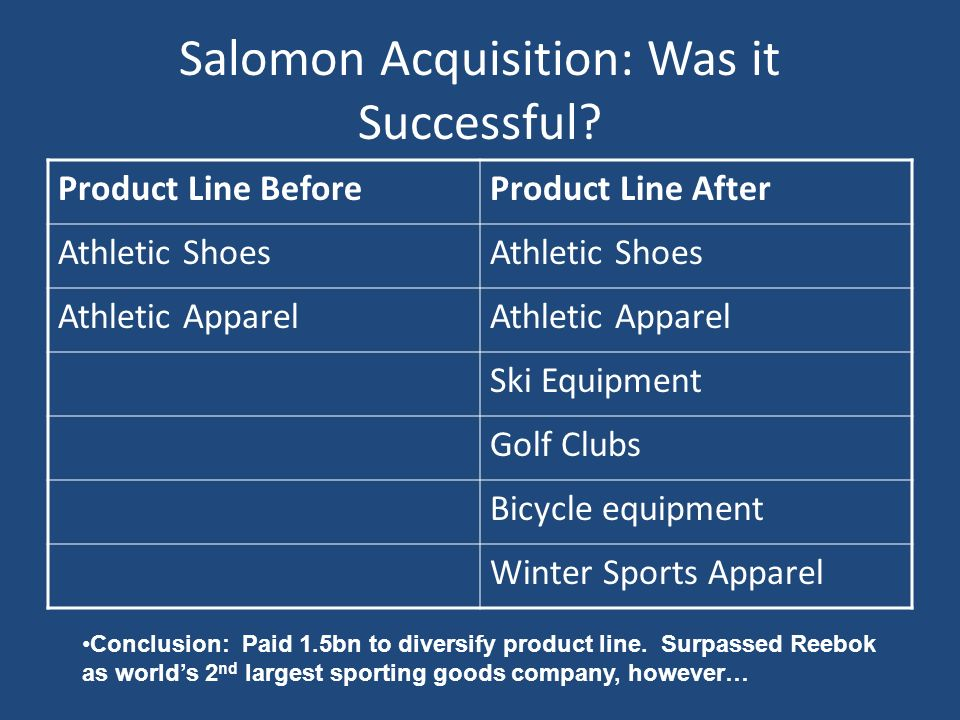 case study reebok acquisition by adidas Adidas and reebok merger case study: adidas and reebok are the world leading multinational companies producing sportswear and sports equipment reebok is considered to be the oldest company of this type, because it produces sportswear since the end of the 19th century.