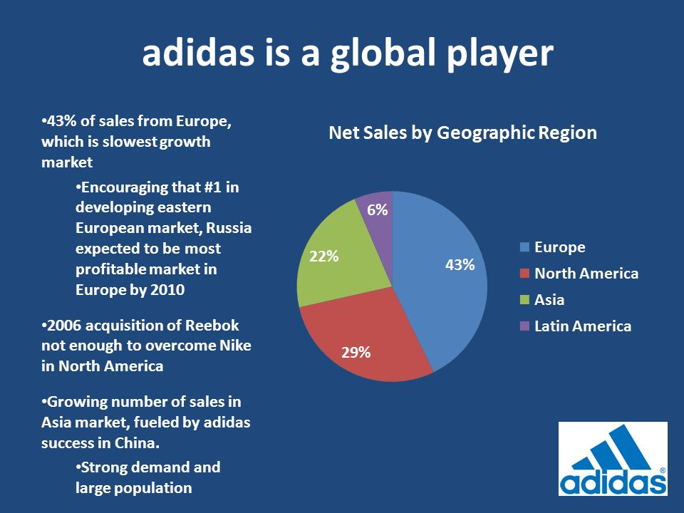case study reebok acquisition by adidas New balance athletic shoe inc case solution,new balance athletic shoe inc case analysis, new balance athletic shoe inc case study solution, does new balance, one of the top five.