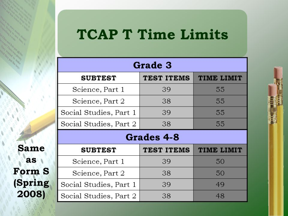 TCAP T Time Limits Grade 3 Grades 4-8 Same as Form S (Spring 2008)