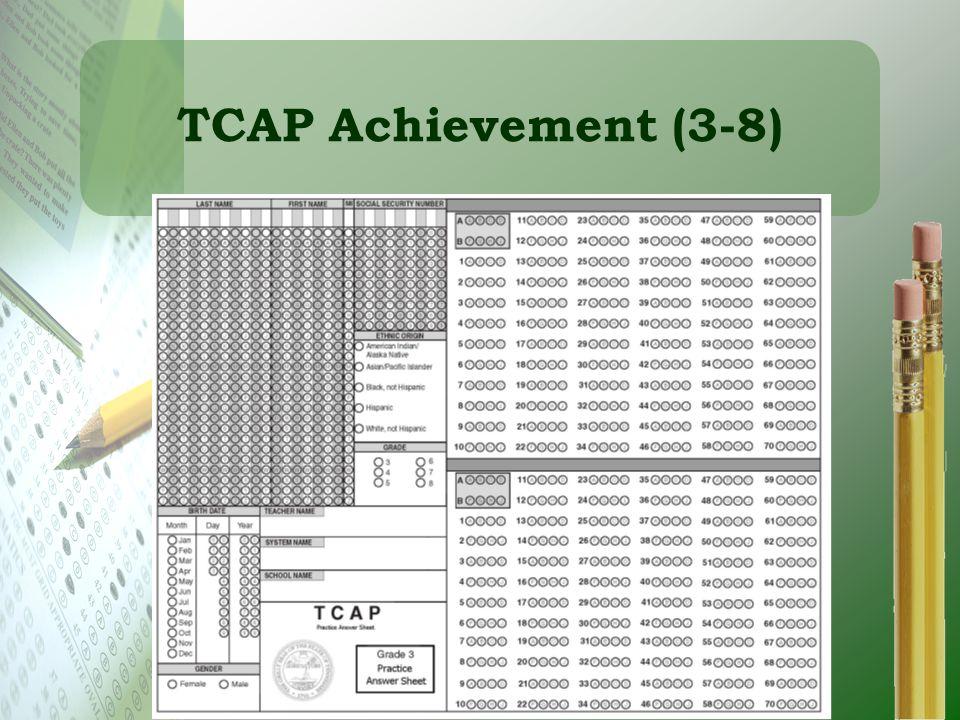TCAP Achievement (3-8)