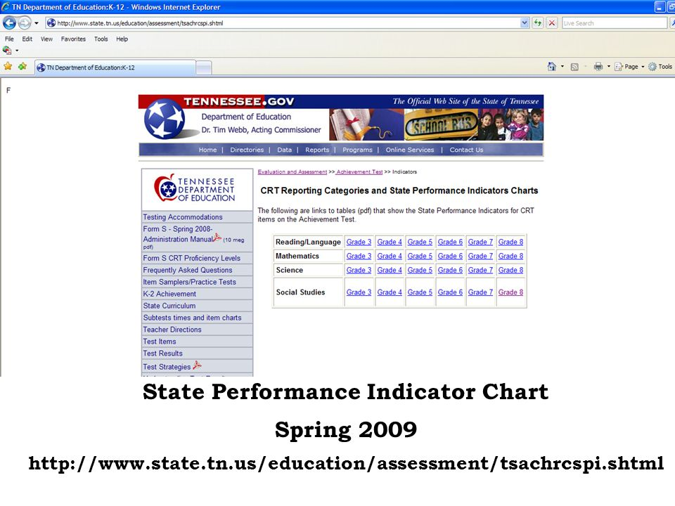 assessment.state.tn.us