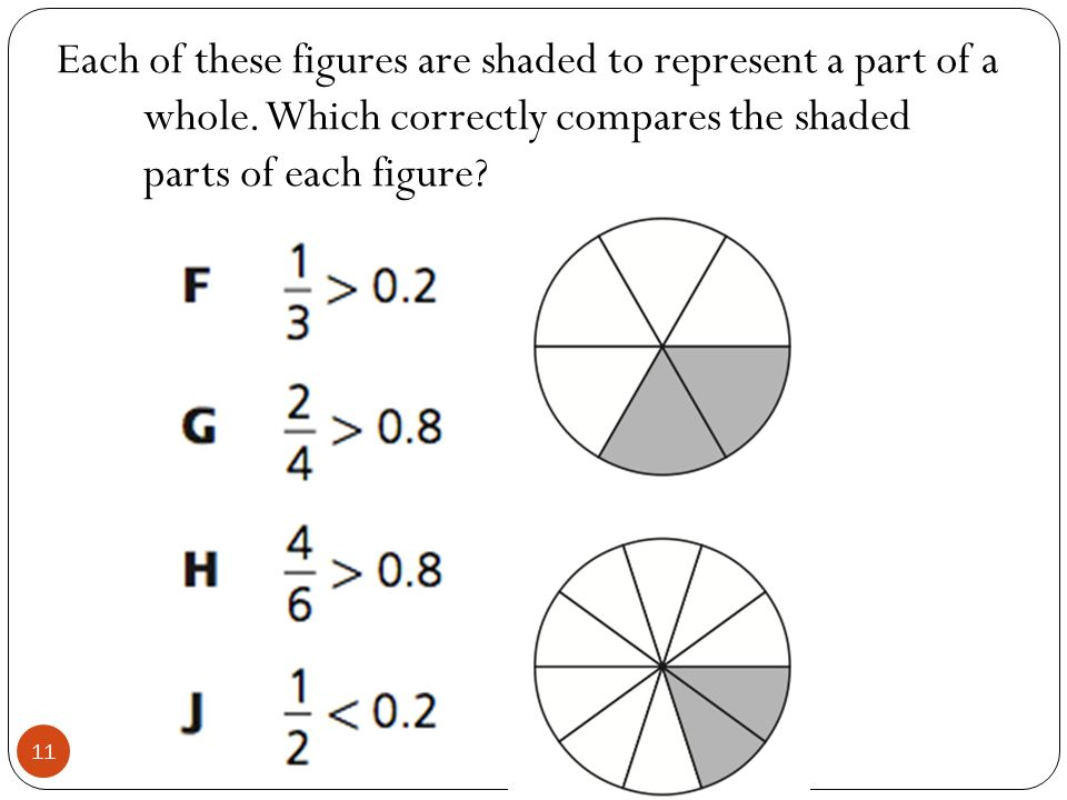 Each of these figures are shaded to represent a part of a whole