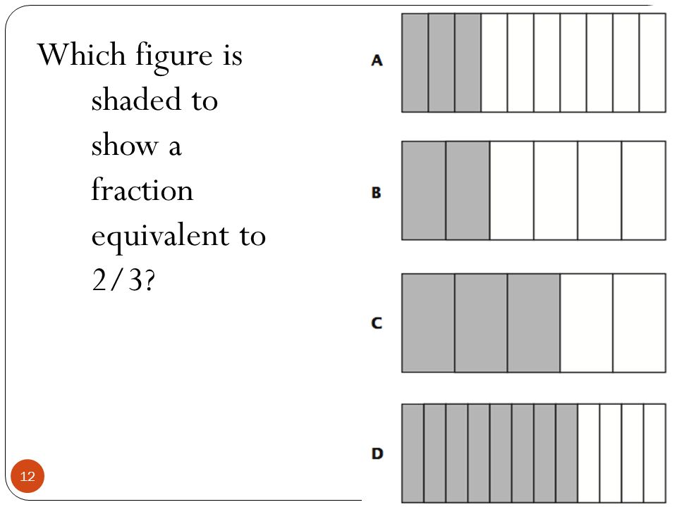 Which figure is shaded to show a fraction equivalent to 2/3