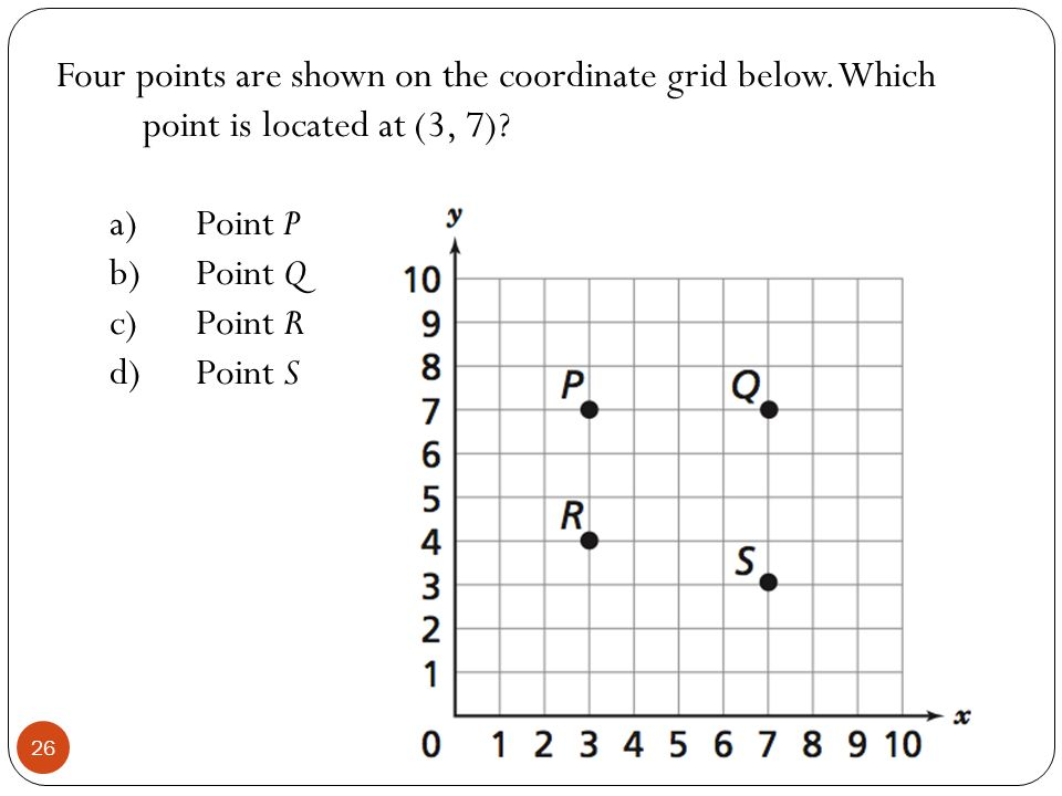 Four points are shown on the coordinate grid below