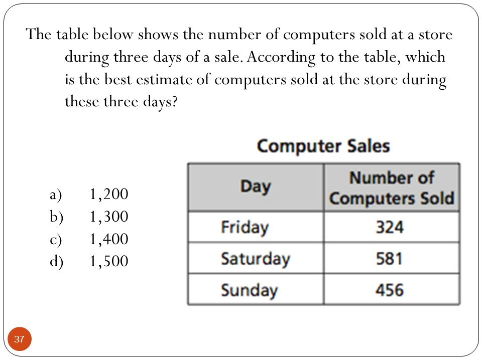 The table below shows the number of computers sold at a store during three days of a sale. According to the table, which is the best estimate of computers sold at the store during these three days