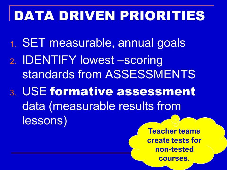DATA DRIVEN PRIORITIES