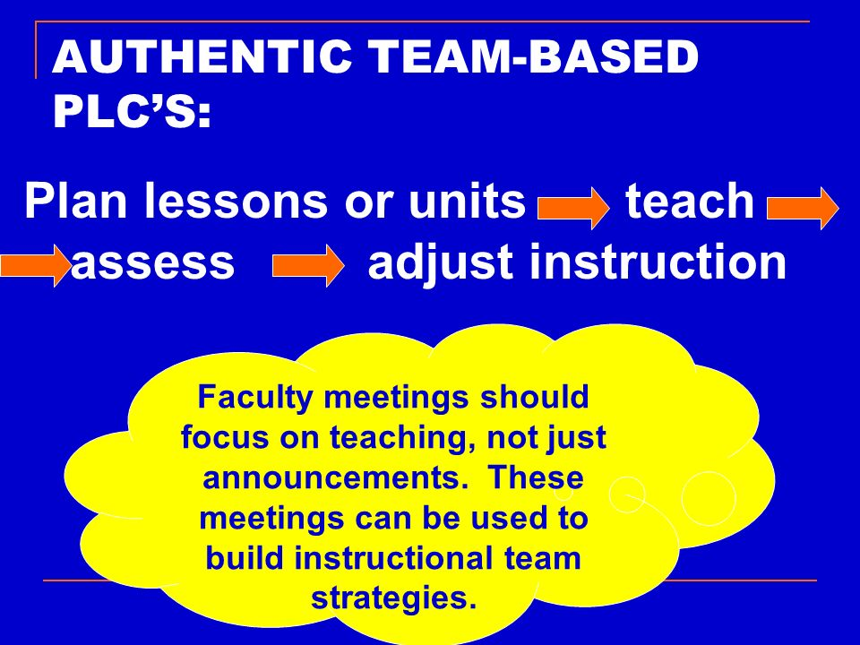 AUTHENTIC TEAM-BASED PLC'S: