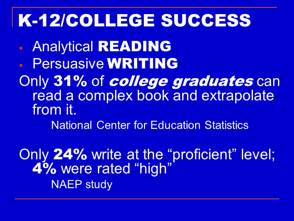 K-12/COLLEGE SUCCESS Analytical READING. Persuasive WRITING. Only 31% of college graduates can read a complex book and extrapolate from it.