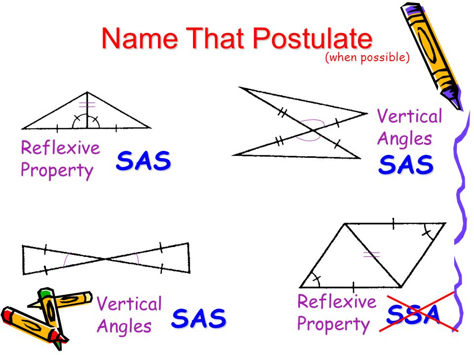 Name That Postulate SAS SAS SSA SAS Vertical Angles Reflexive Property