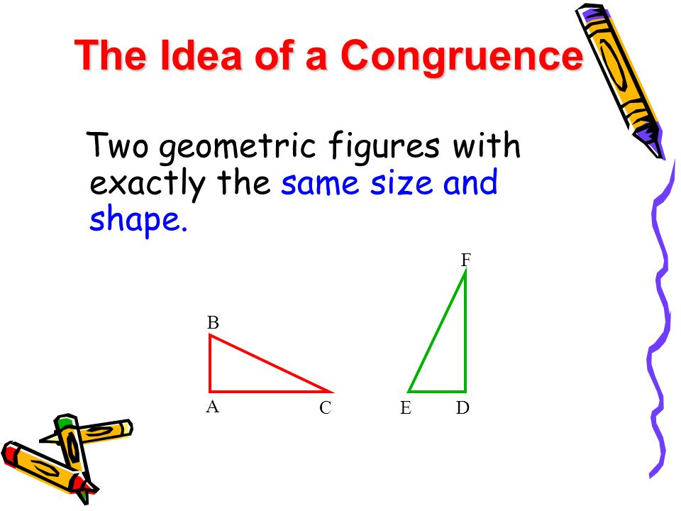 The Idea of a Congruence