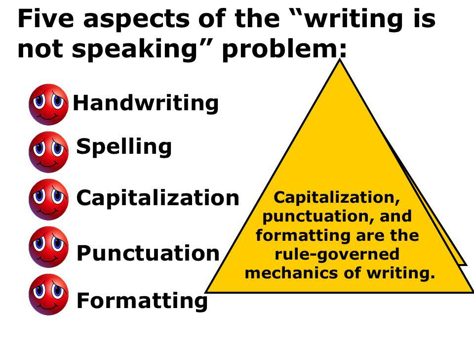 Five aspects of the writing is not speaking problem: