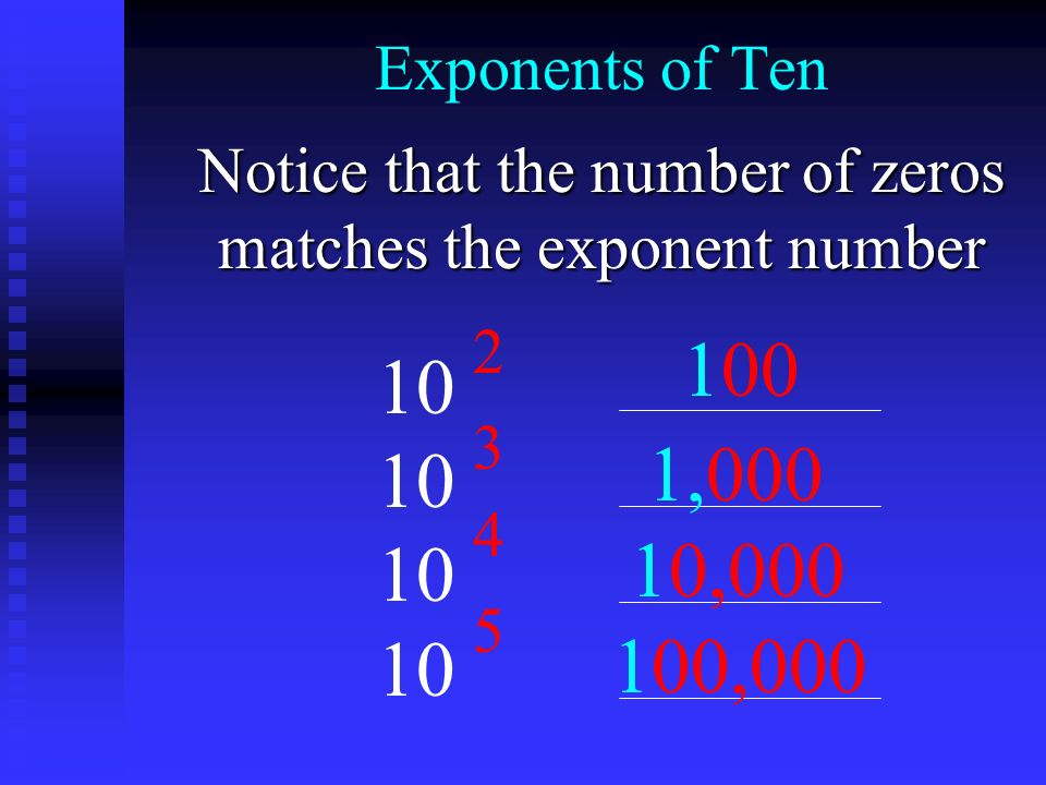 Exponents of Ten Notice that the number of zeros. matches the exponent number. 2. 100. 10. 3. 1,000.