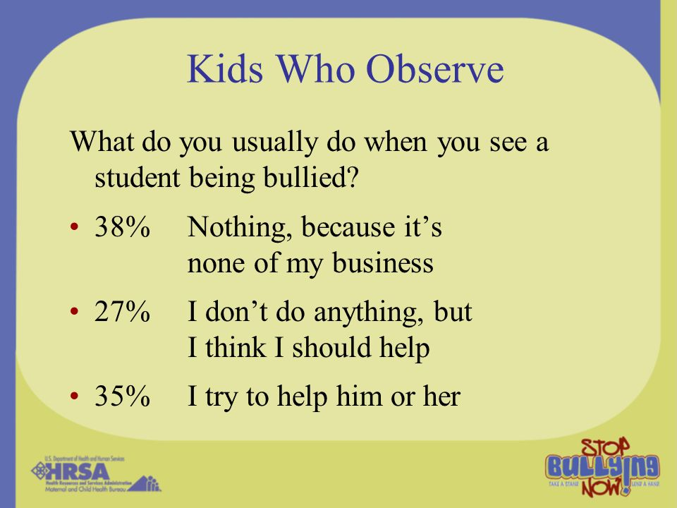 Kids Who Observe What do you usually do when you see a student being bullied 38% Nothing, because it's none of my business.