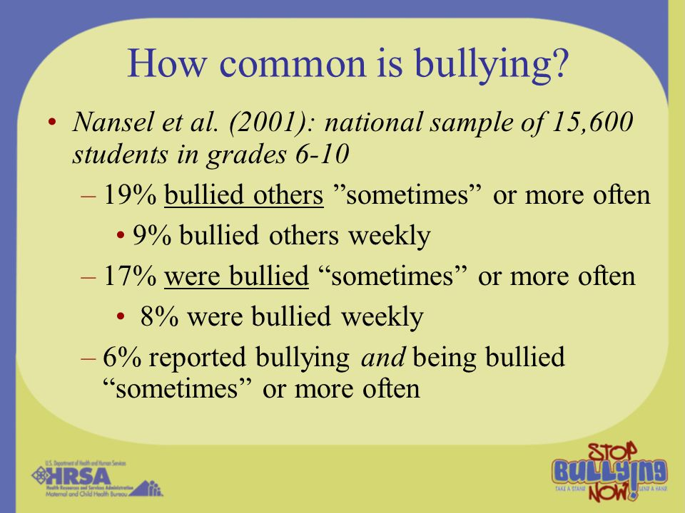 How common is bullying Nansel et al. (2001): national sample of 15,600 students in grades 6-10. 19% bullied others sometimes or more often.