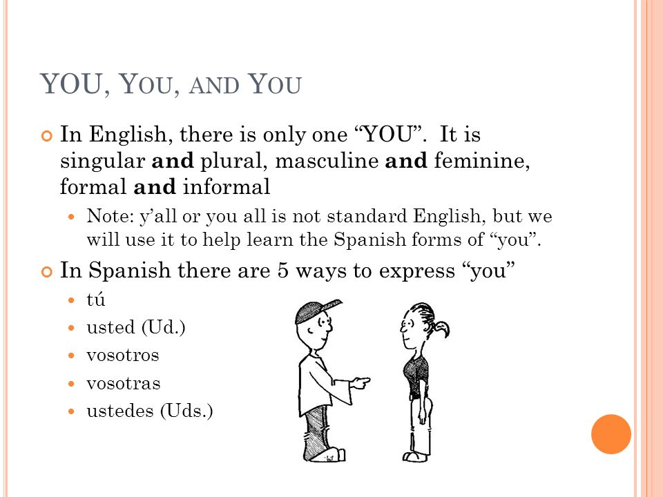 YOU, You, and You In English, there is only one YOU . It is singular and plural, masculine and feminine, formal and informal.