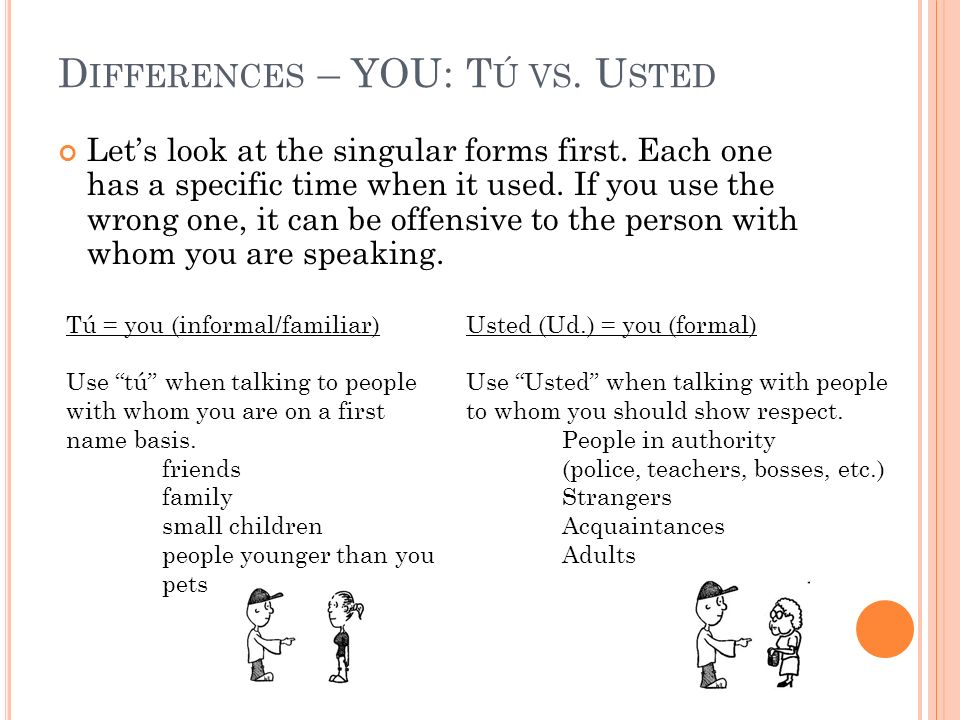 Differences – YOU: Tú vs. Usted