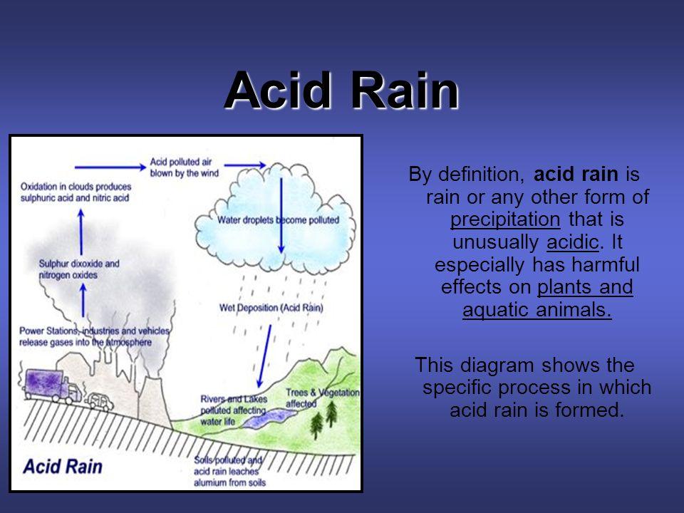 mumbai s acid precipitation Acid precipitation definition, meteorological precipitation that is relatively acidic see more.