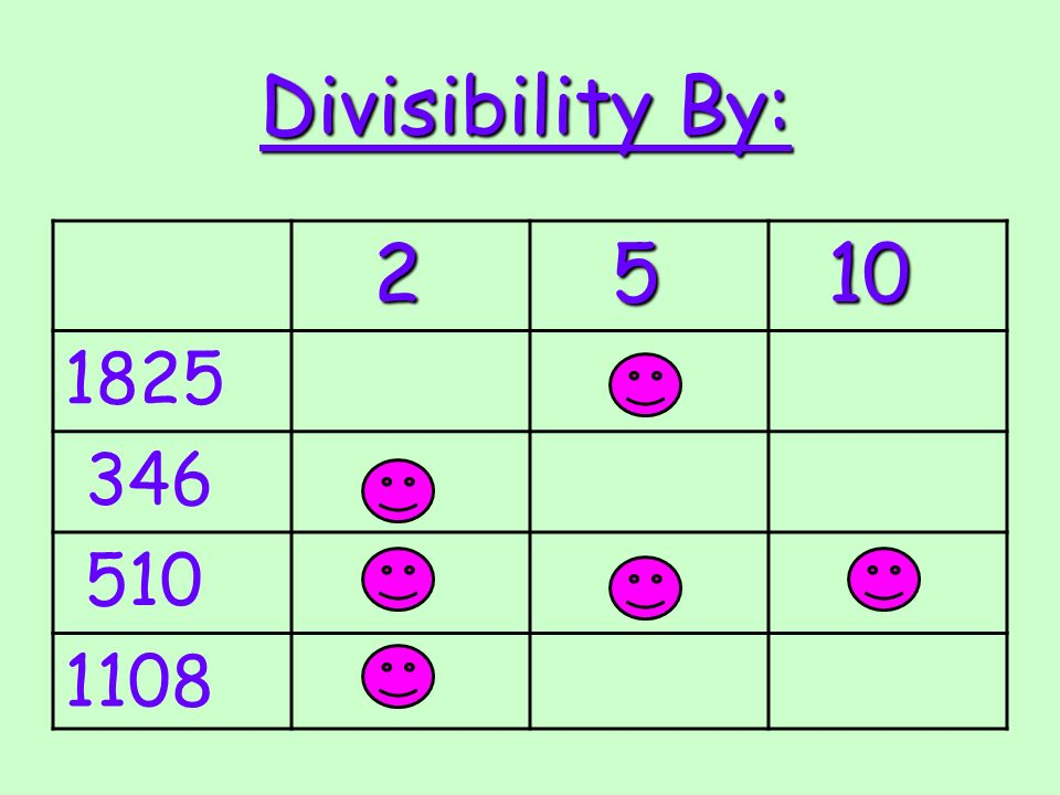 Divisibility By: 2 5 10 1825 346 510 1108