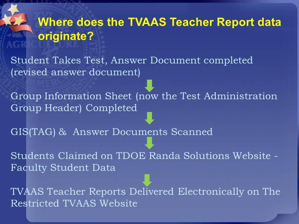 Where does the TVAAS Teacher Report data originate