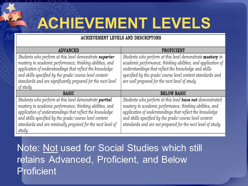 ACHIEVEMENT LEVELS Note: Not used for Social Studies which still retains Advanced, Proficient, and Below Proficient.