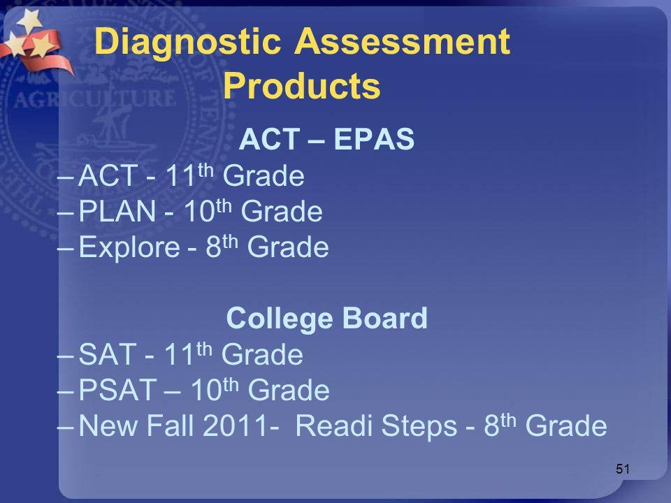 Diagnostic Assessment Products