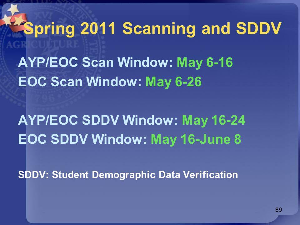 Spring 2011 Scanning and SDDV
