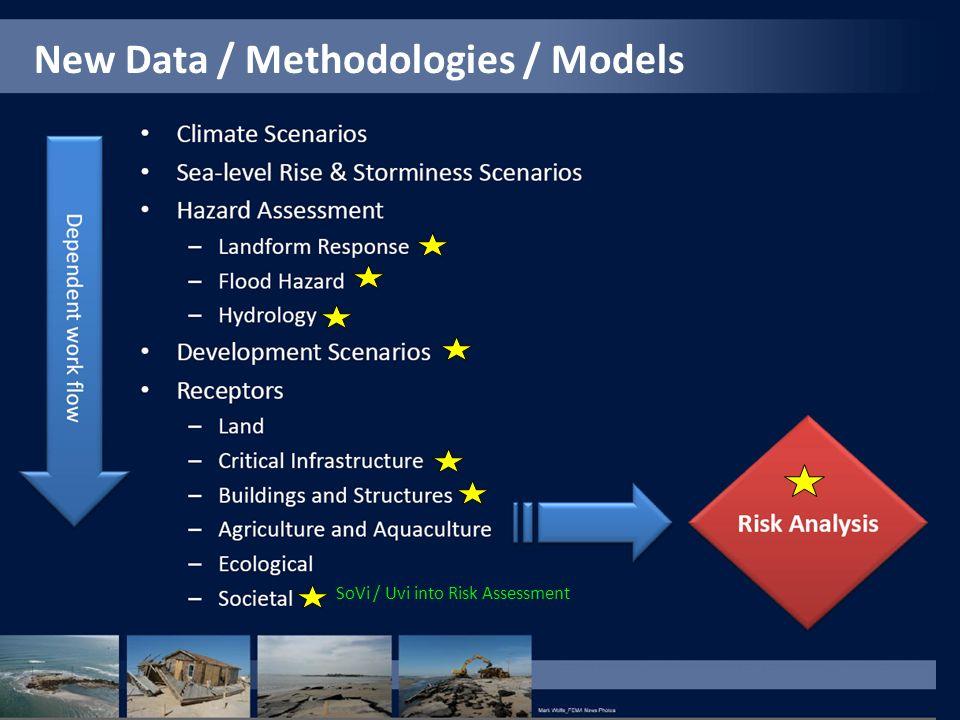 New Data / Methodologies / Models