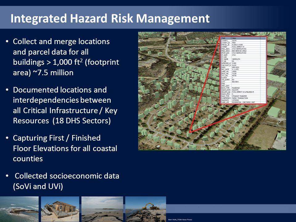 Integrated Hazard Risk Management