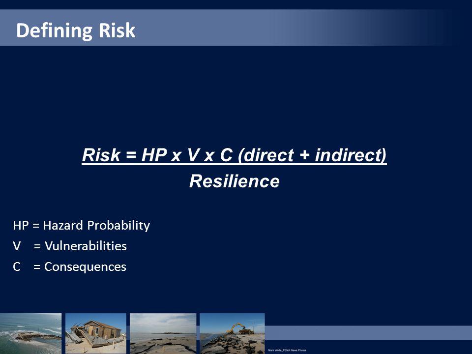 Risk = HP x V x C (direct + indirect)
