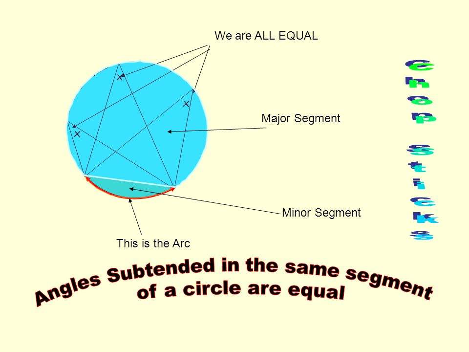 Angles Subtended in the same segment