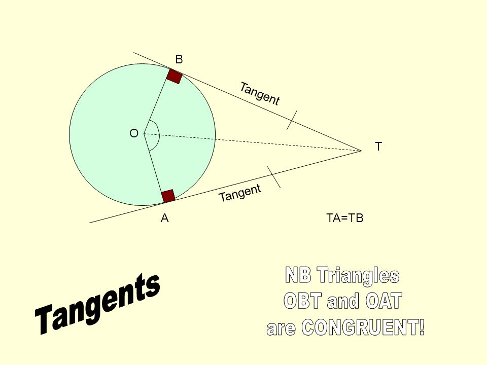 B Tangent O T A TA=TB Tangents NB Triangles OBT and OAT are CONGRUENT!