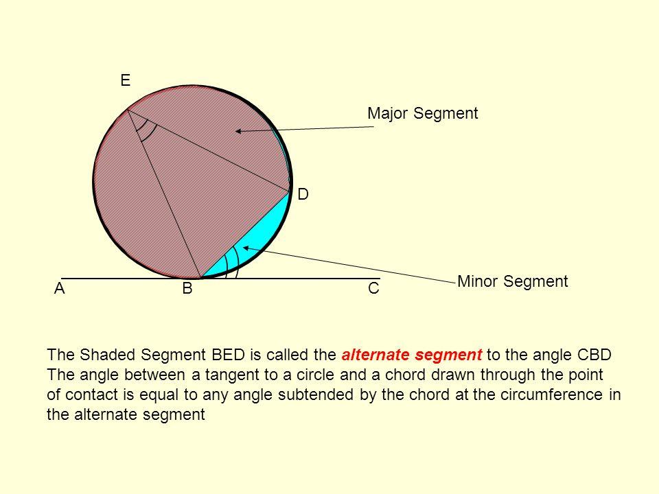 E Major Segment. D. Minor Segment. A. B. C. The Shaded Segment BED is called the alternate segment to the angle CBD.