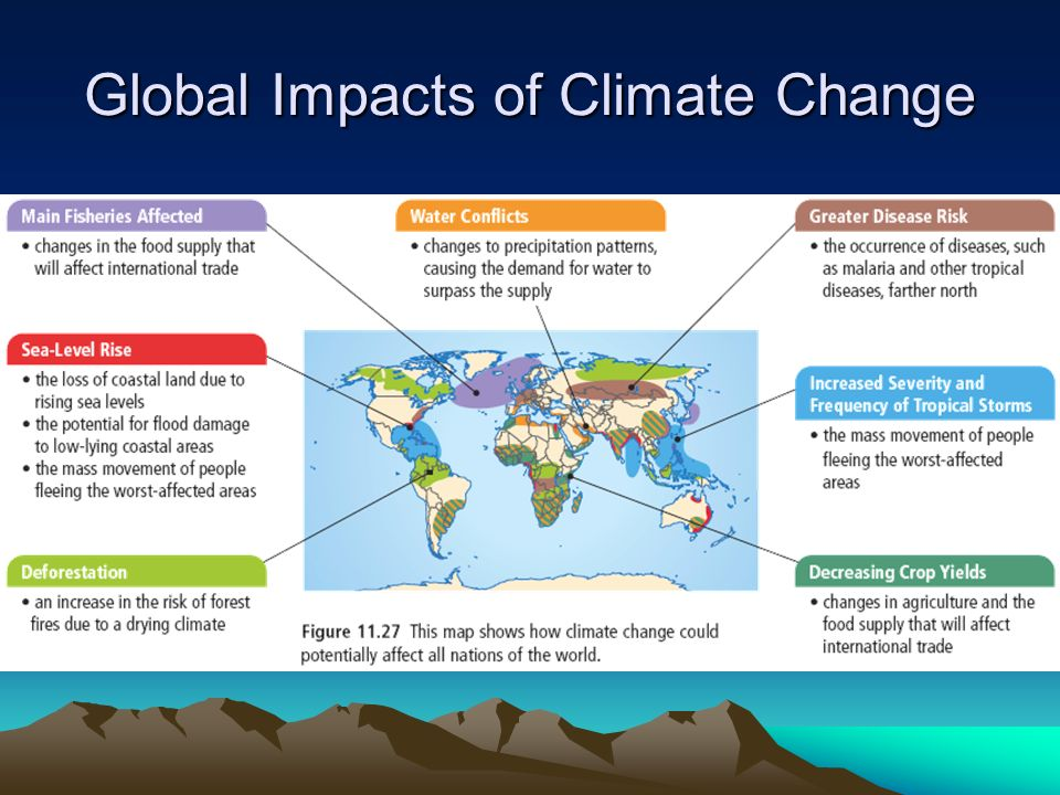 Assessing impacts of climate change an editorial essay