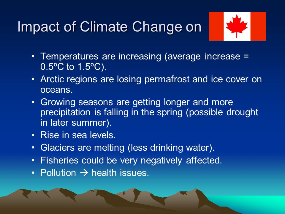Impact of Climate Change on