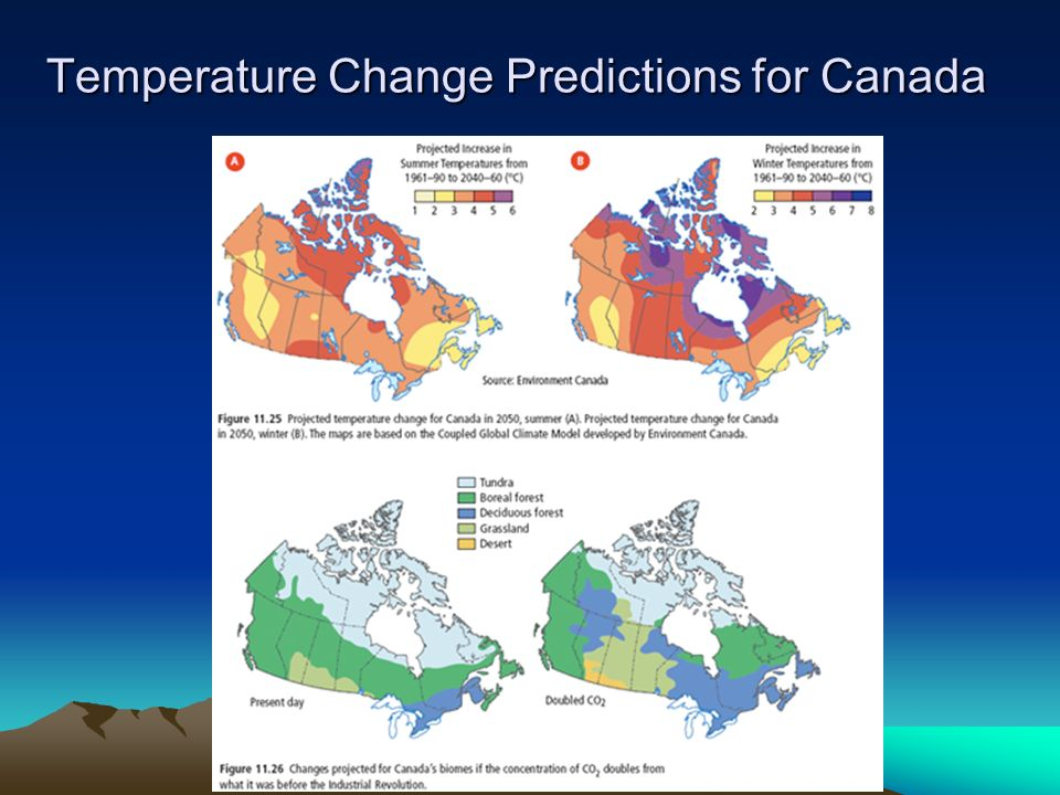 Temperature Change Predictions for Canada